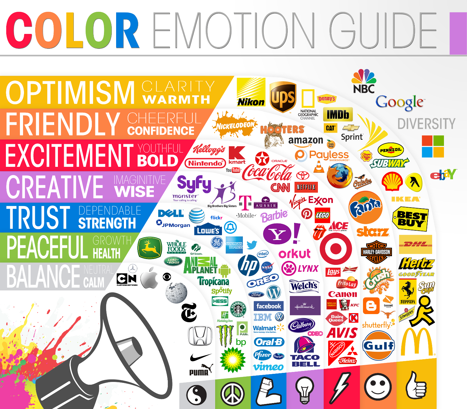 couleurs-logo-definition